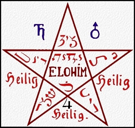 Pentacle from the Sixth Book of Moses x